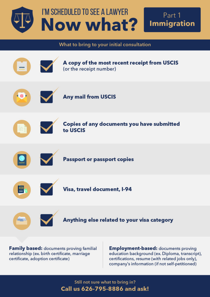 Checklist - What to Bring to Initial Consultation
